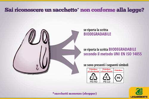 Se avvisti un sacchetto illegale puoi segnalarlo scrivendo a: unsaccogiusto@legambiente.it