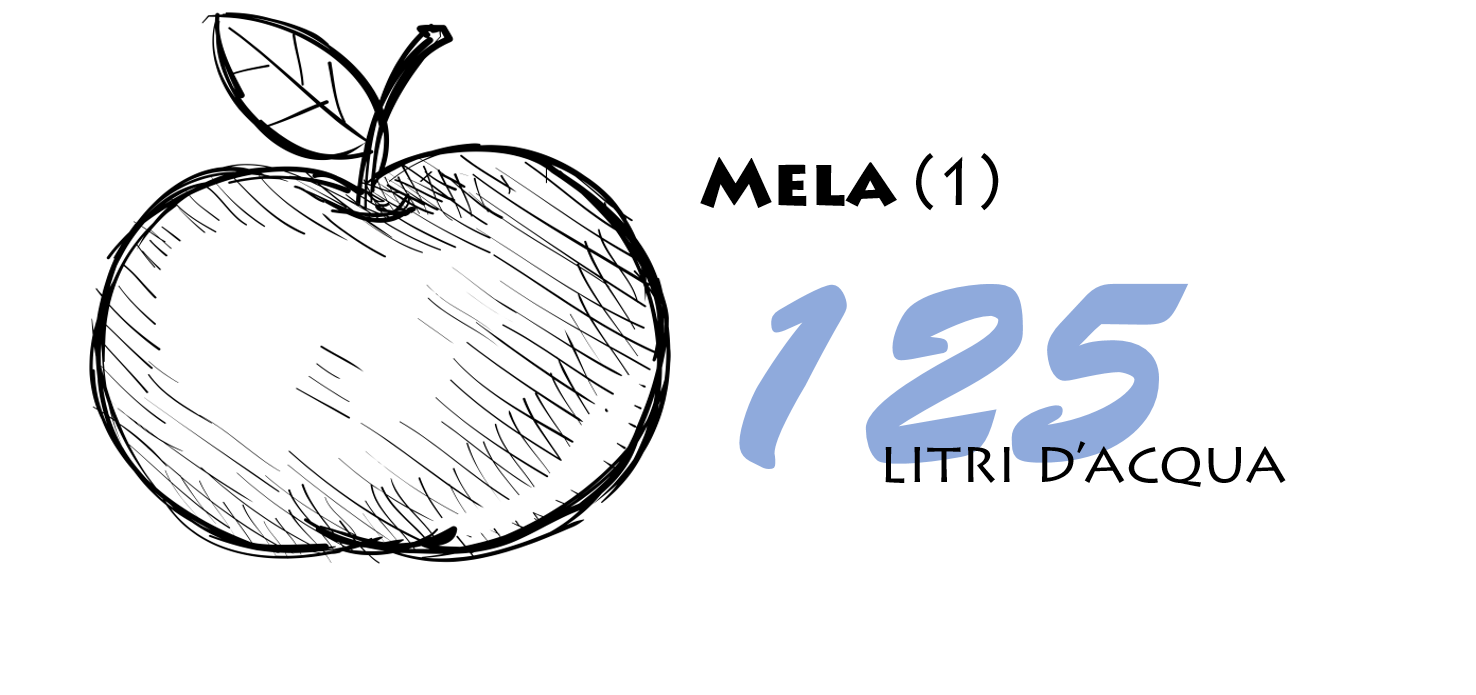 impronta-idrica-mela.png