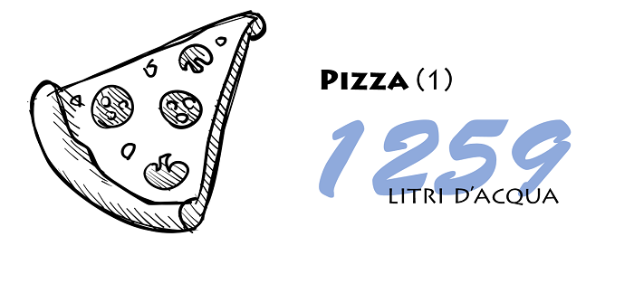 impronta-idrica-pizza.png