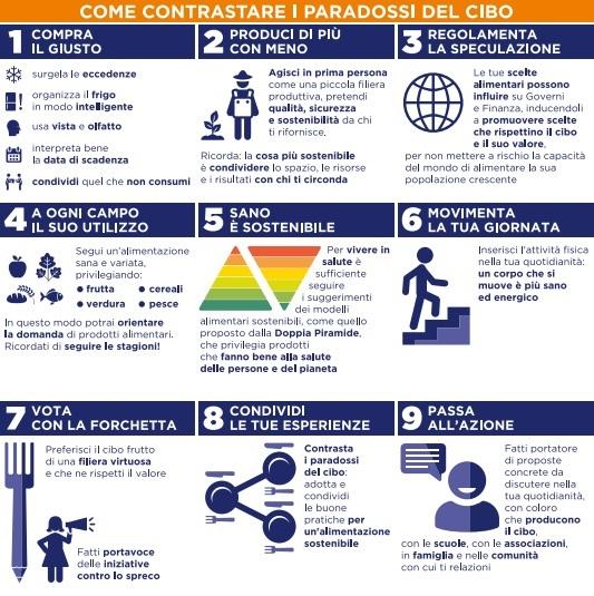 I consigli di Fondazione BCFN per contrastare i paradossi del cibo.