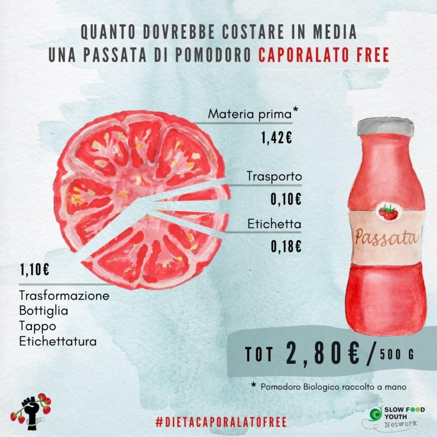 #dietacapolaratofree Slow Food Youth Network passata di pomodoro