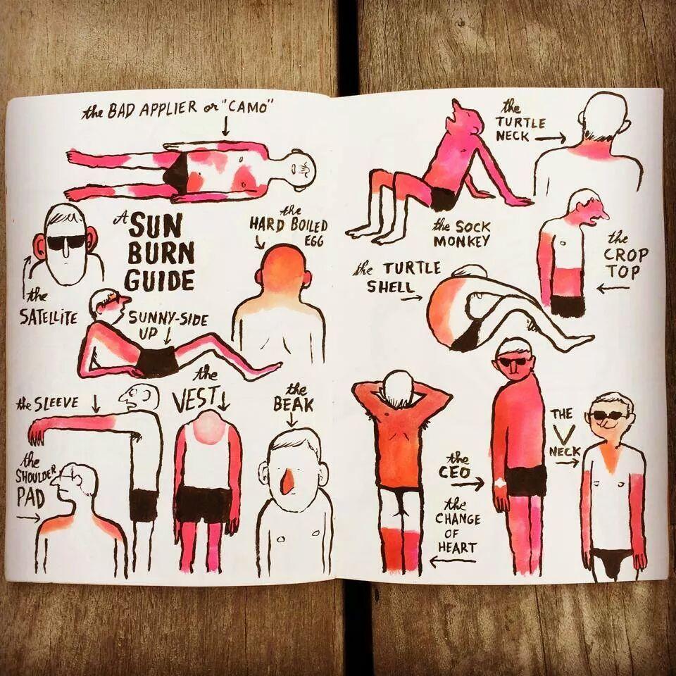 Le scottature tipiche secondo il grafico francese Jean Jullien (www.jeanjullien.com)