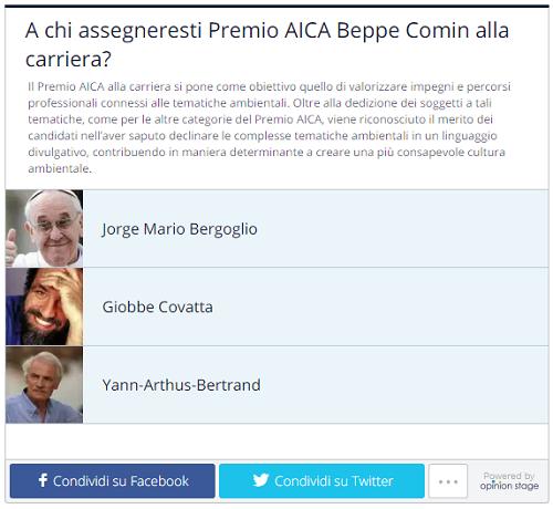 Premio AICA Beppe Comin alla carriera