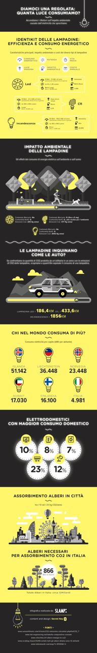 Slamp-infografica-Aprile2016