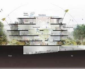 La struttura della biblioteca